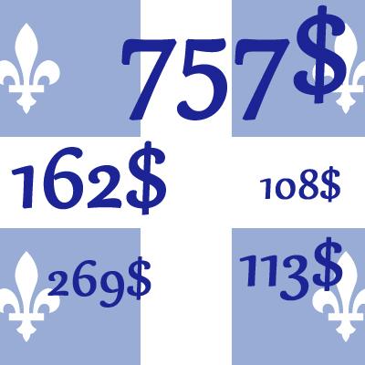 Tarifas de Quebec al 1 de enero del 2014 -