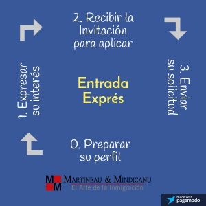 Entrada Expres